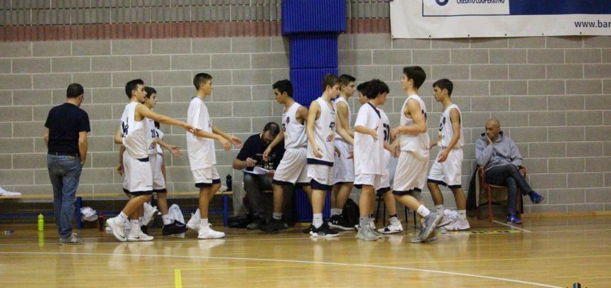 L'Under 15 Gold vince sul campo del Castellana, sabato big match col Leoncino